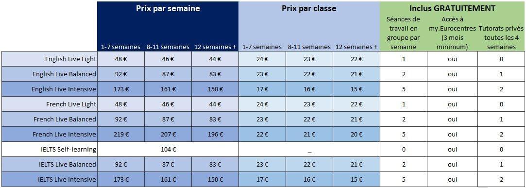 Prix--Eurocentres-Online